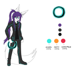 New Oc...New Style ? by DyeDy