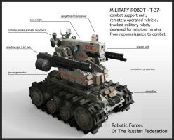 Military Robot by handfighter