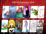 Art Summary 2014 by Eifi--Copper