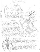 Les 7 holy bestioles ( partie 1 ) by KangooNoh