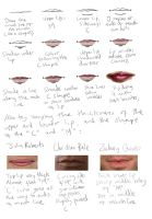 How To Draw Lips - Basic by DeletedSeen