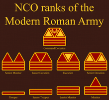 Roman NCO Ranks by 1Wyrmshadow1