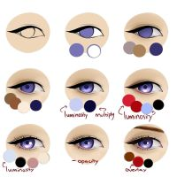 Eye colouring tutorial by Noizora