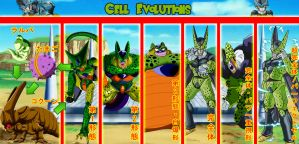 Cell Evolutions by gonzalossj3