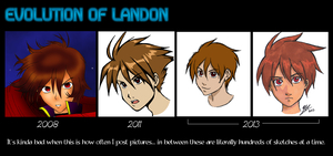 Evolution of Landon by BlAcK-BlADEn