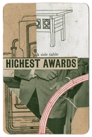 highest awards by Golland