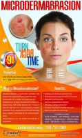 Microdermabrasion poster by enigmaticstudio