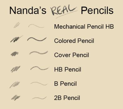 Nanda's Real Pencil Brushes for Photoshop by Soenanda