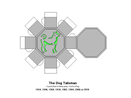 The Dog Talisman by Gamekirby
