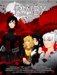 RWBY Contest Entry by Xinjay