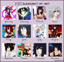 2010 Art Summary Meme by Tamster224