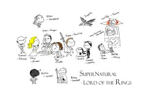Supernatural LOTR by worrynet