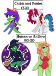 COMMISSION SHEET (draft phase) by partylikeapegasister