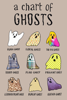 A chart of ghosts by metalparts