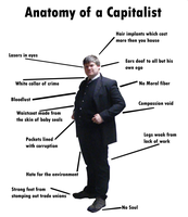 Anatomy of a Capitalist by Party9999999