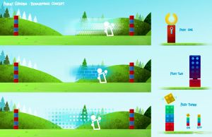 Lego Universe_fenceconcept by daveisblue