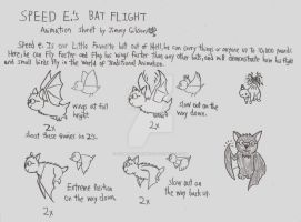 Speed E.'s Bat Flight Animation Sheet by CelmationPrince