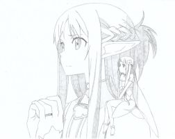 Asuna and Yui  (portrait) by Hahc3Shadow