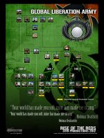 ROTR: GLA Tech Tree Poster by C0MR4DE