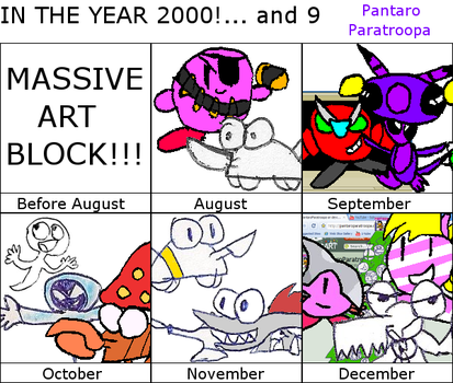 IN THE YEAR 2000 and 9 - Meme by PantaroParatroopa