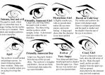 Eye Types by manic-goose