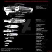 Terran Protectorate Ship Guide by ILJackson