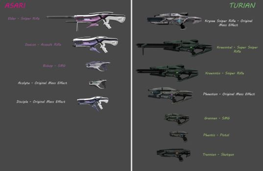 Weapons Concept 2 - Asari and Turian by nach77