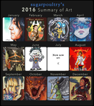 2016 summary of art by sugarpoultry