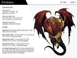 DnD-Next-Monster Cards-Chimera by dizman