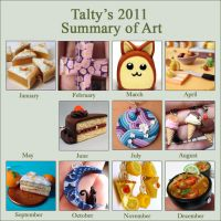 Talty's 2011 Art Summary Meme by Talty