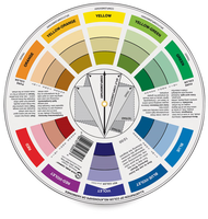 Color Wheel Back (Part 2) by Writer-Colorer