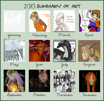 MEME -- Improvement Meme 2010 by static-mcawesome