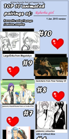 [CO - various] Top Ten Pairings meme (1 Jan. 2015) by raberbagirl