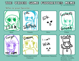 Video Fame Favourites Meme by Em-UH-ly-chan