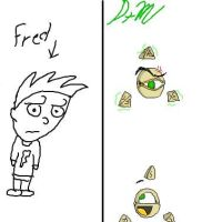 Cyo's Eyeball thing and Fred by DrewtheMew