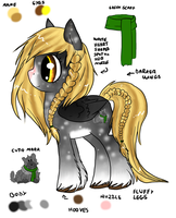 Design for ScottishTerrier by the--Cloudsmasher