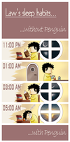 Law's sleep habits - Comic strip by The-Ly