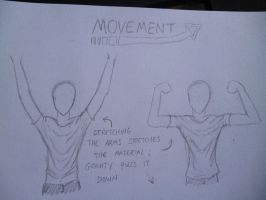 Drawing Tutorial - Movement by stonegolem55