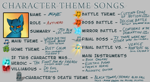 Blade's Theme Songs by Lightningkin
