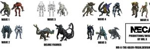 NECA Pacific Rim Wishlist/Predictions by Mr-X-The-Kaiju-Freak