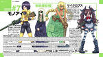 Monster Musume Cyclops facts by Fu-reiji