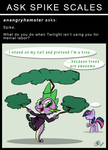 Ask Spike Scales 2 by Loreto-Arts