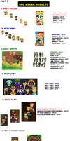 SFC Oscars Results Part 1 by shadow0knight