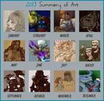 2013 Summary Of Art by Tevokkia