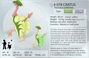 Frozencorundum 078 Cratus by shinyscyther