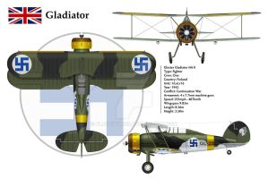 Gladiator Finland 3-View by WS-Clave