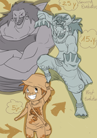 The ages of... Arlong! by SuperbGenetics