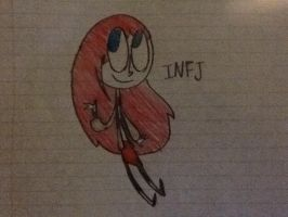 Infj idea by Ferysew