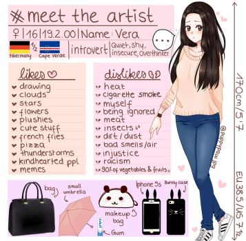 Meet The Artist- First Submitted Artwork by Puppypaww