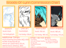 2014 Commission Prices by Woods-Of-Lynn